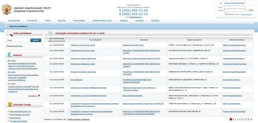 Какие данные размещаются на сайте ЕФРСБ